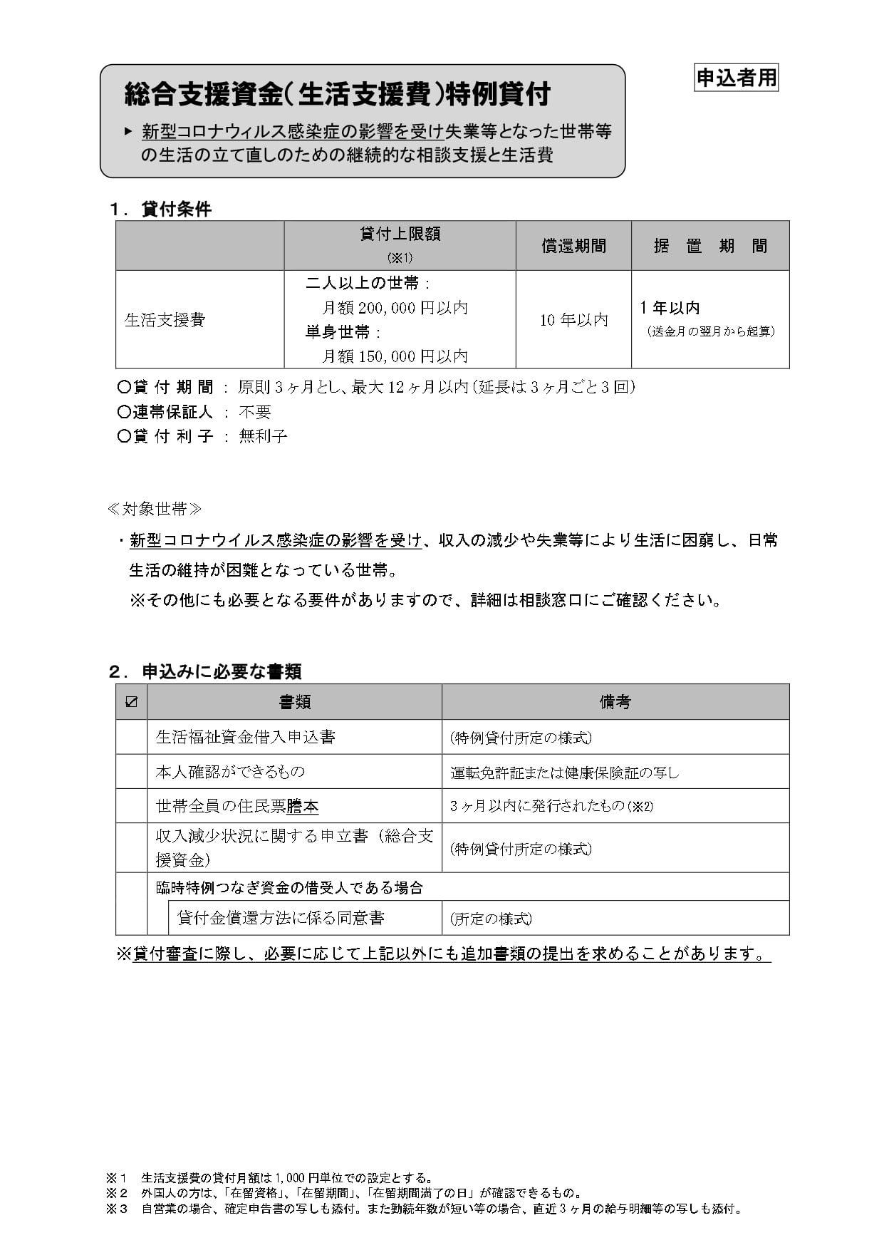 協議 社会 貸付 延長 会 福祉